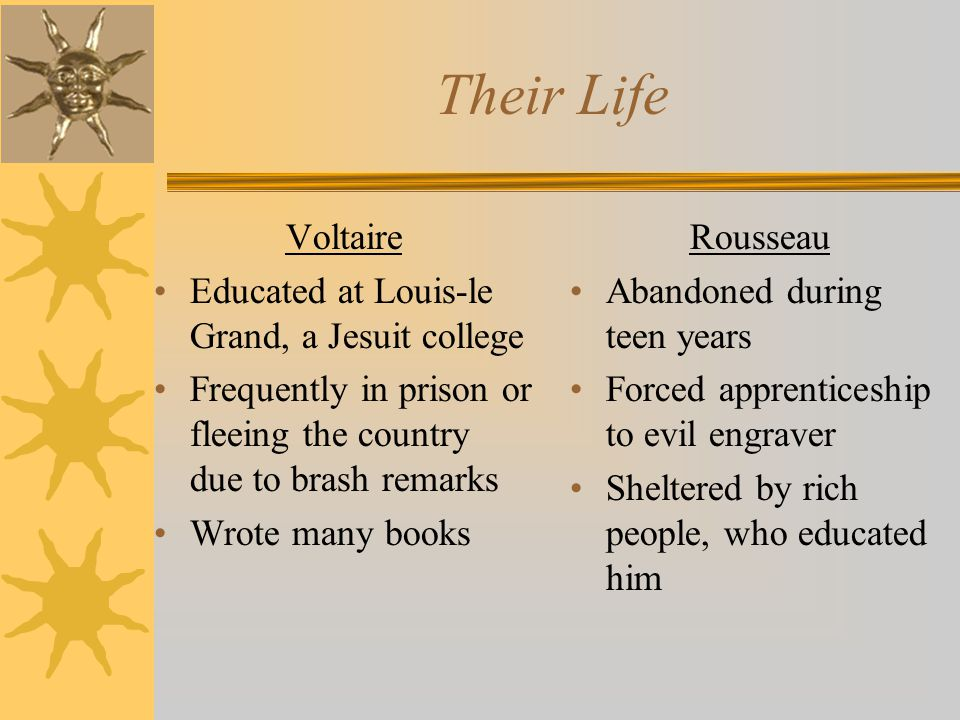 Their Dates Voltaire Born November 21, 1694 in Paris Died in Paris, 1777 Denied burial at church Wrote book in 1759 Rousseau Born in Geneva in 1712 Died 1778 Wrote famous book in 1762