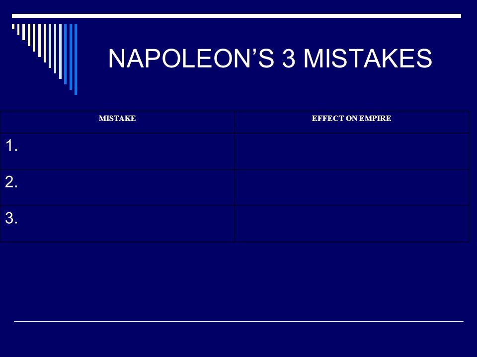 MISTAKEEFFECT ON EMPIRE 1. 2. 3. NAPOLEON'S 3 MISTAKES