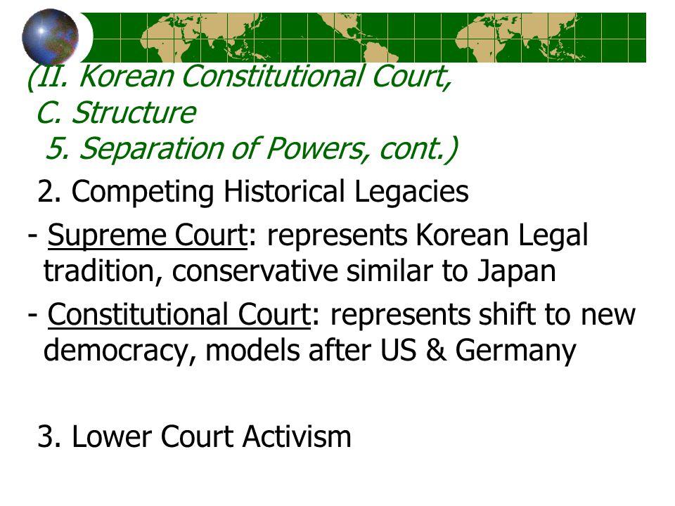 (II. Korean Constitutional Court, C. Structure 5.