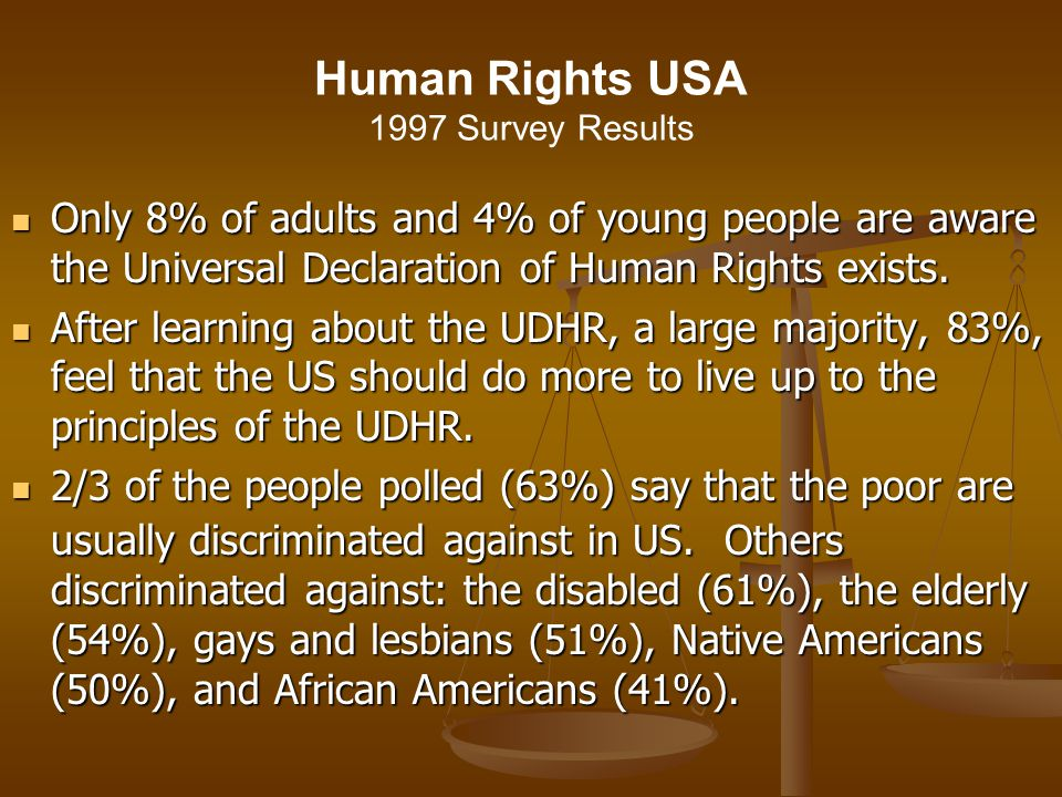 Human Rights USA 1997 Survey Results Only 8% of adults and 4% of young people are aware the Universal Declaration of Human Rights exists. Only 8% of a