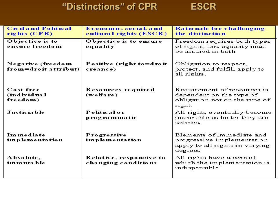 """""""Distinctions"""" of CPR ESCR"""