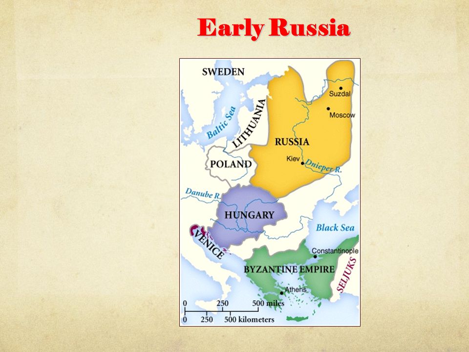 Early Russia