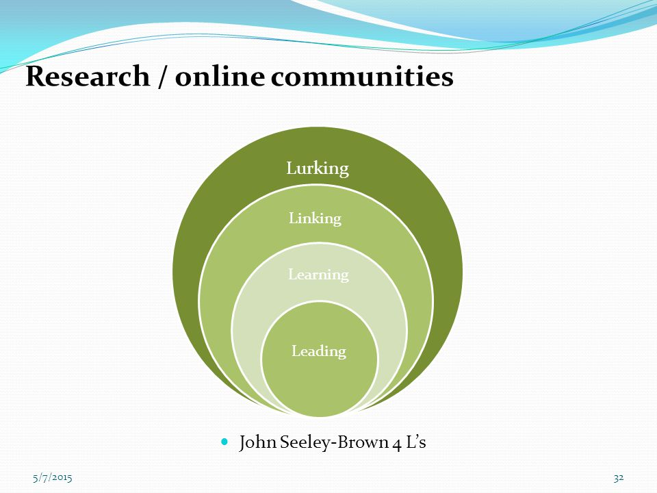 John Seeley-Brown 4 L's Lurking Linking Learning Leading Research / online communities 5/7/201532