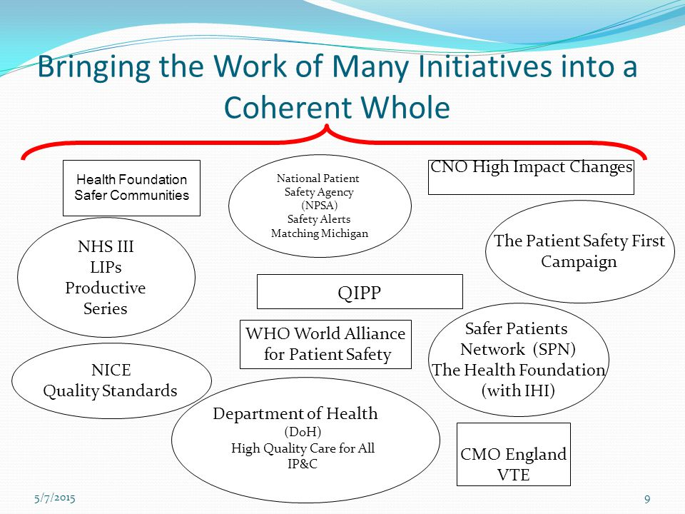 Bringing the Work of Many Initiatives into a Coherent Whole Health Foundation Safer Communities National Patient Safety Agency (NPSA) Safety Alerts Ma