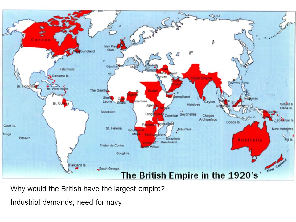 Why would the British have the largest empire? Industrial demands, need for navy