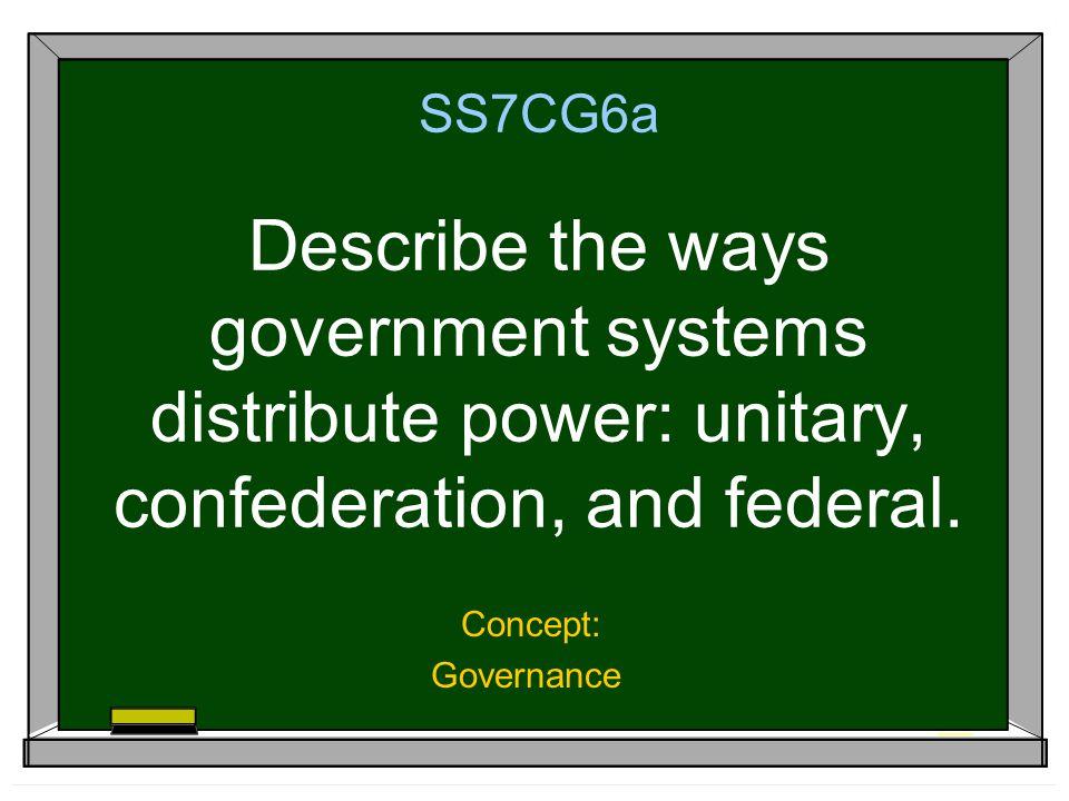 Vocabulary Words To Know  Unitary  Confederation  Federal
