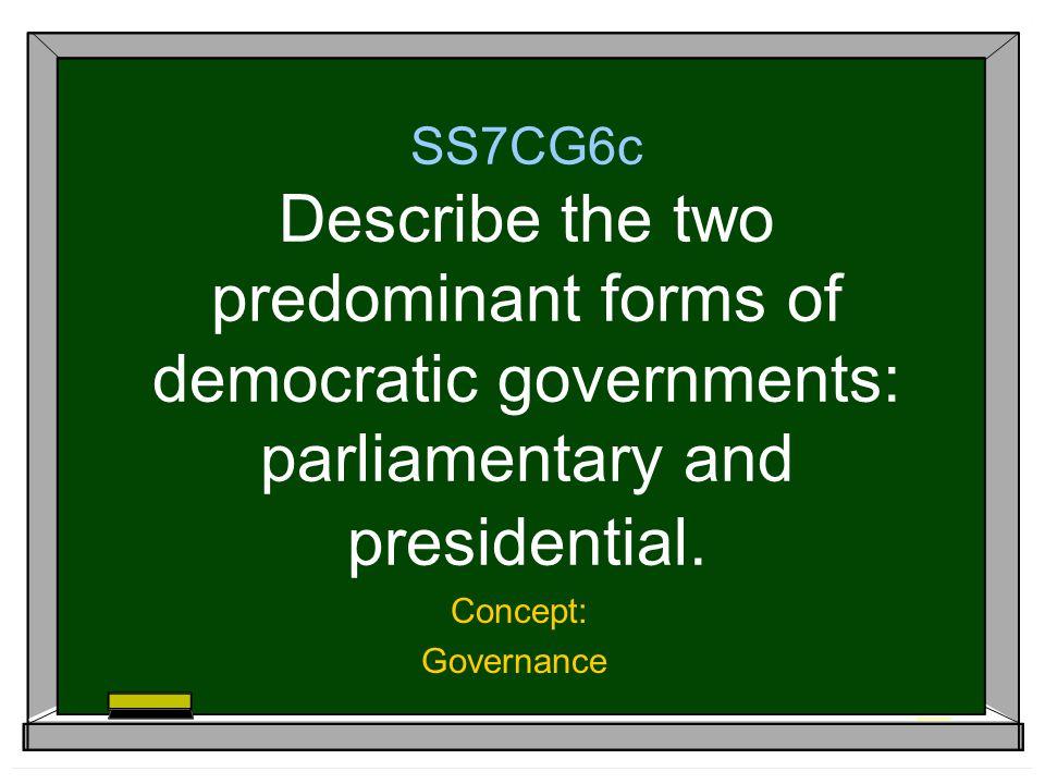 Vocabulary Words To Know  Parliamentary  Presidential