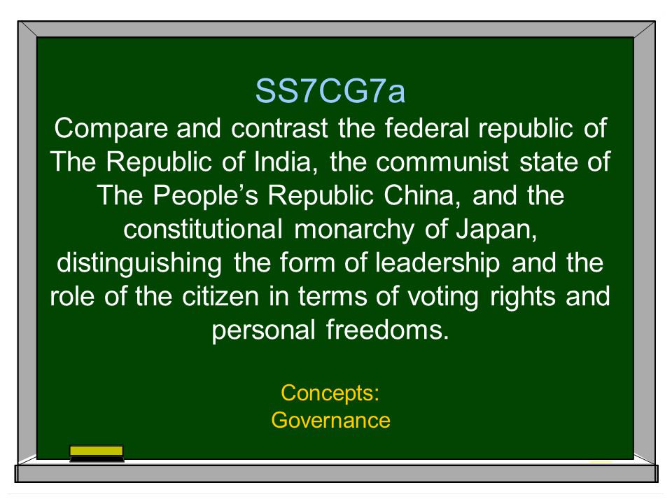 COUNTRYTYPE OF GOVERNMENT FORM OF LEADERSHIP VOTING RIGHTS PERSONAL FREEDOMS Republic of India FEDERAL REPUBLIC: a govt.