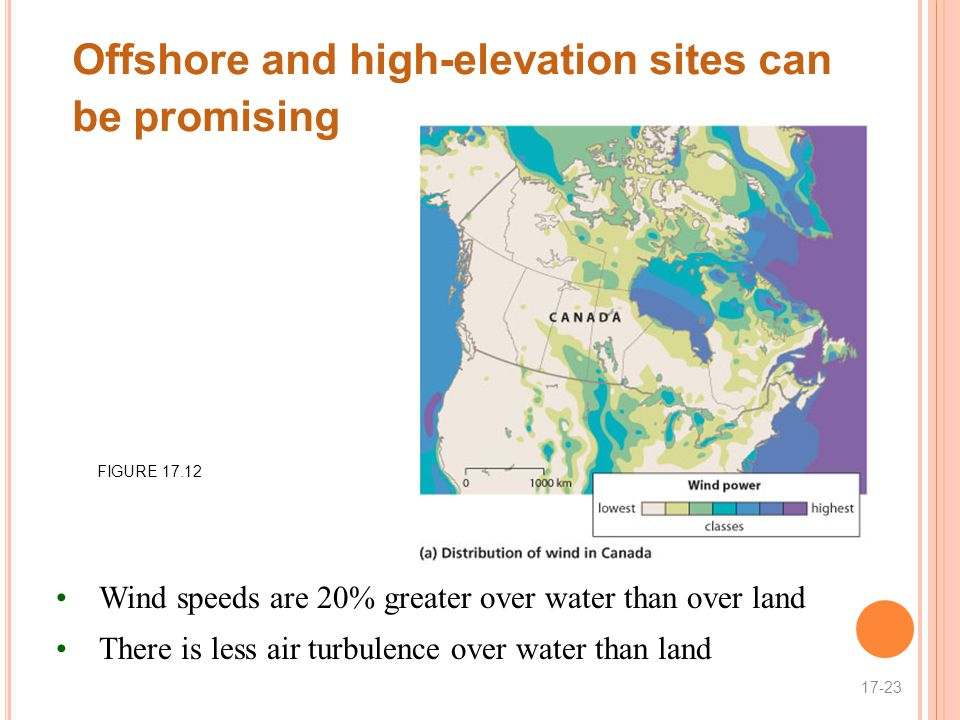 Offshore and high-elevation sites can be promising Wind speeds are 20% greater over water than over land There is less air turbulence over water than land 17-23 FIGURE 17.12