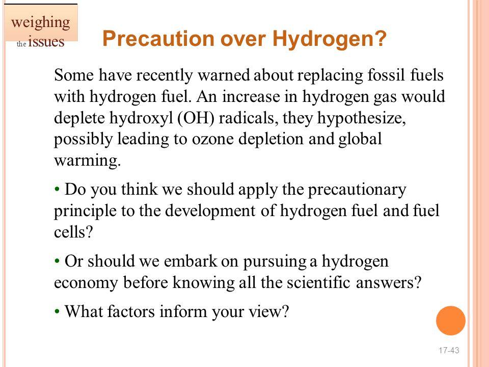 Precaution over Hydrogen.