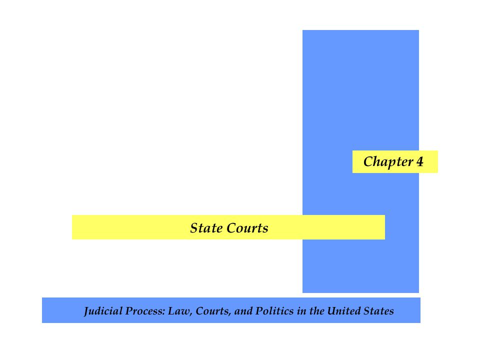 Chapter Topics The History of State Courts The Organization of State Courts Types of State Courts Court Reorganization and Reform Drug Courts Consequences of Court Organization