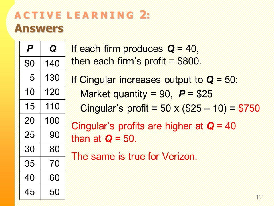 A C T I V E L E A R N I N G 2 : Answers If each firm produces Q = 40, then each firm's profit = $800. If Cingular increases output to Q = 50: Market q