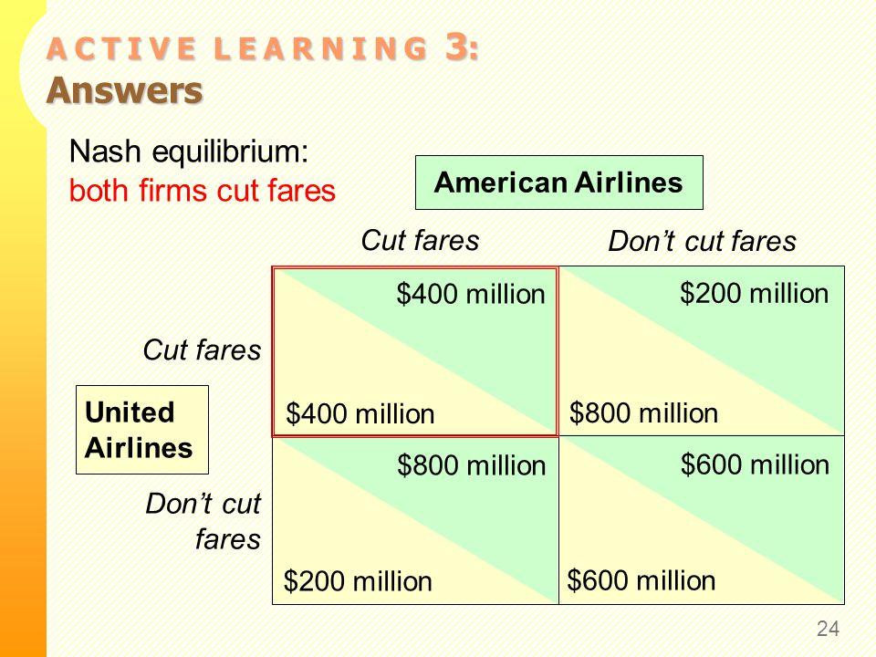 A C T I V E L E A R N I N G 3 : Answers Nash equilibrium: both firms cut fares 24 Cut fares Don't cut fares Cut fares Don't cut fares American Airline