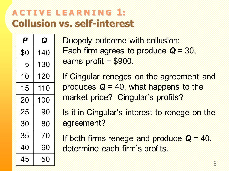 A C T I V E L E A R N I N G 1 : Collusion vs. self-interest Duopoly outcome with collusion: Each firm agrees to produce Q = 30, earns profit = $900. I