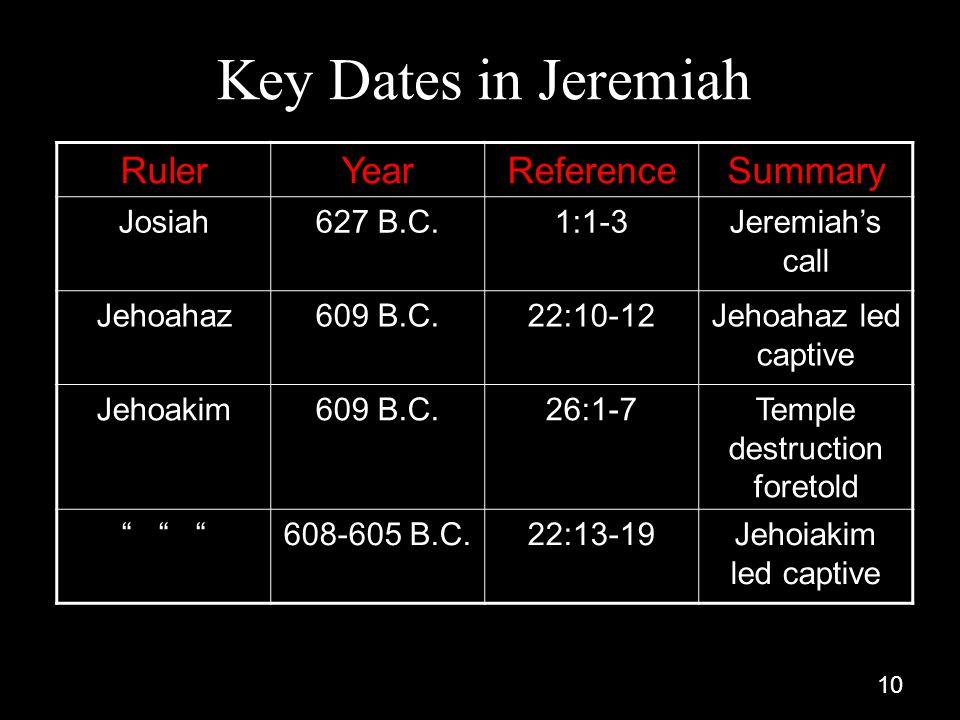 10 Key Dates in Jeremiah RulerYearReferenceSummary Josiah627 B.C.1:1-3Jeremiah's call Jehoahaz609 B.C.22:10-12Jehoahaz led captive Jehoakim609 B.C.26:1-7Temple destruction foretold 608-605 B.C.22:13-19Jehoiakim led captive