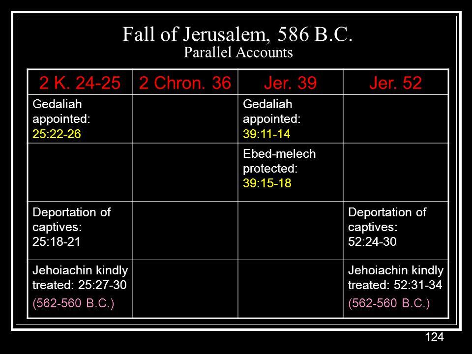 124 Fall of Jerusalem, 586 B.C.Parallel Accounts 2 K.