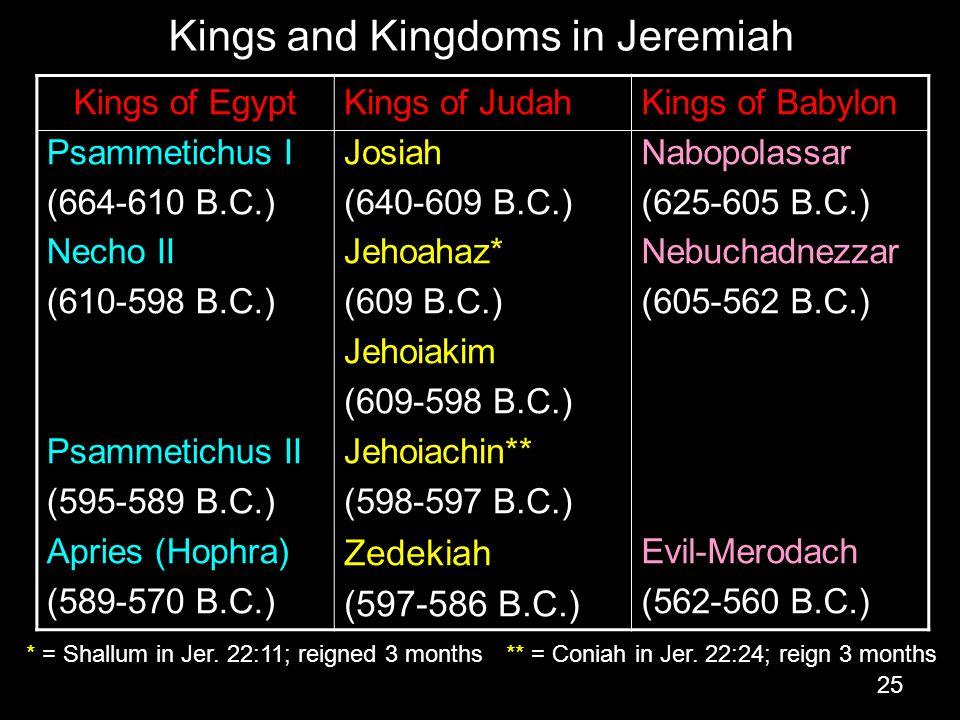 25 Kings and Kingdoms in Jeremiah Kings of Egypt Psammetichus I (664-610 B.C.) Necho II (610-598 B.C.) Psammetichus II (595-589 B.C.) Apries (Hophra) (589-570 B.C.) Kings of Judah Josiah (640-609 B.C.) Jehoahaz* (609 B.C.) Jehoiakim (609-598 B.C.) Jehoiachin** (598-597 B.C.) Zedekiah (597-586 B.C.) Kings of Babylon Nabopolassar (625-605 B.C.) Nebuchadnezzar (605-562 B.C.) Evil-Merodach (562-560 B.C.) * = Shallum in Jer.