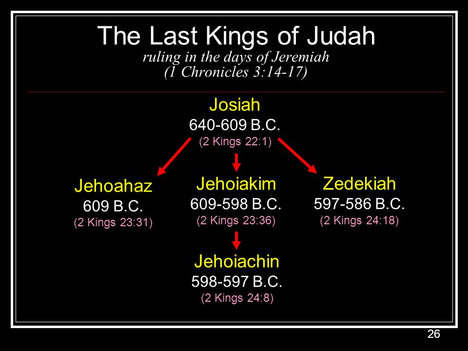 26 The Last Kings of Judah ruling in the days of Jeremiah (1 Chronicles 3:14-17) Josiah 640-609 B.C.