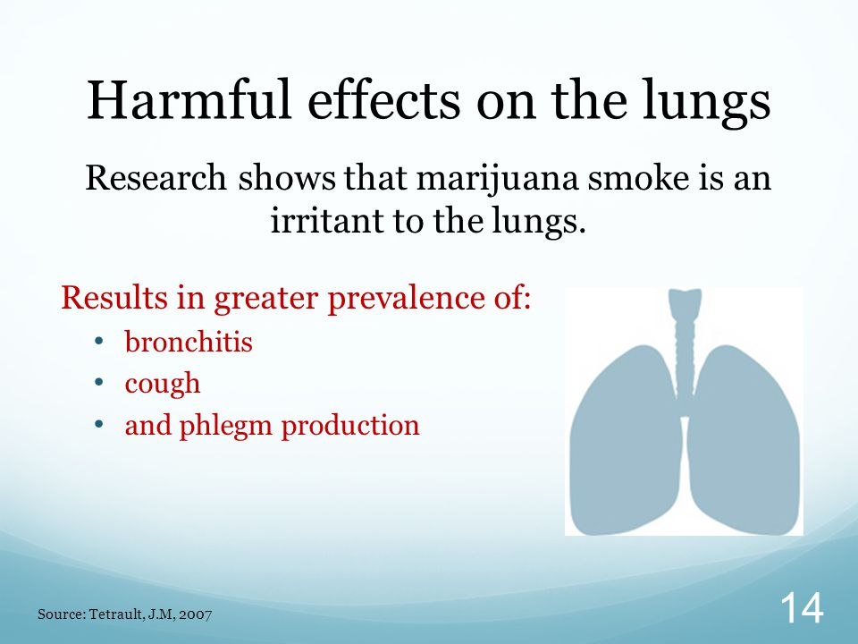 Research shows that marijuana smoke is an irritant to the lungs.