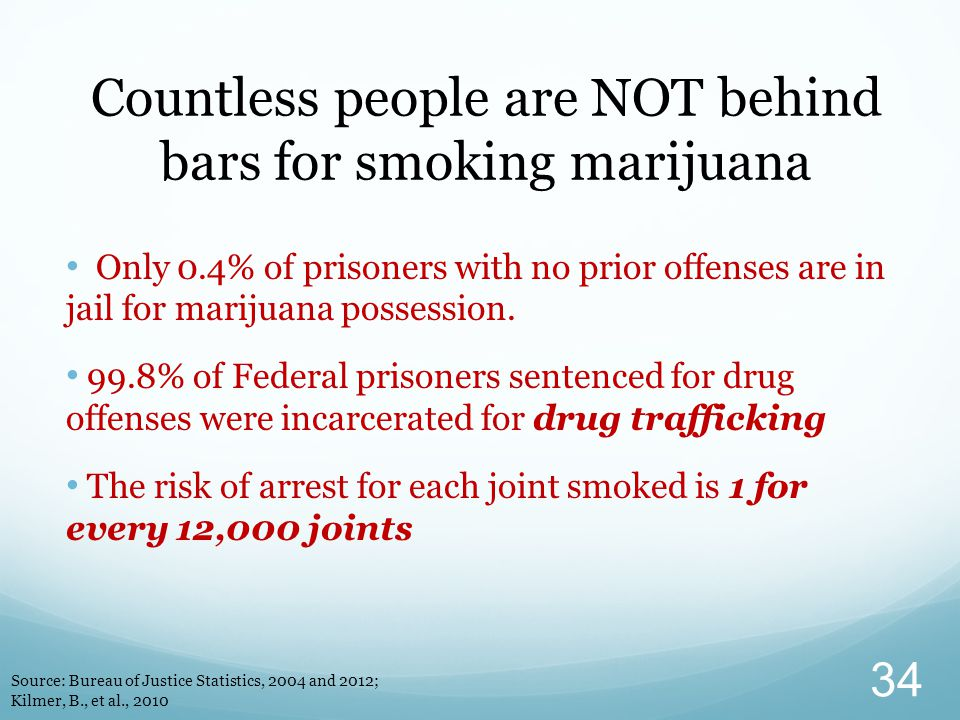 Only 0.4% of prisoners with no prior offenses are in jail for marijuana possession.