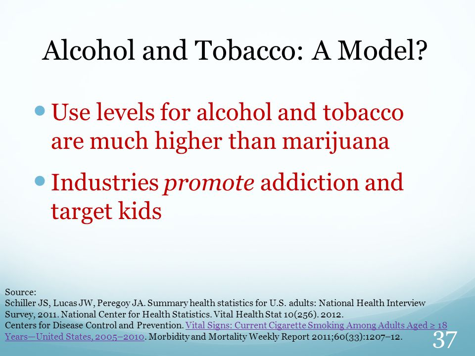 Alcohol and Tobacco: A Model.