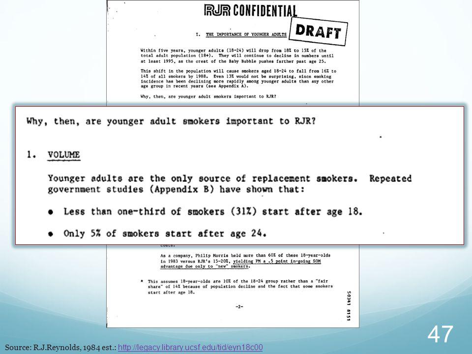 Source: R.J.Reynolds, 1984 est.: http://legacy.library.ucsf.edu/tid/eyn18c00 http://legacy.library.ucsf.edu/tid/eyn18c00 47