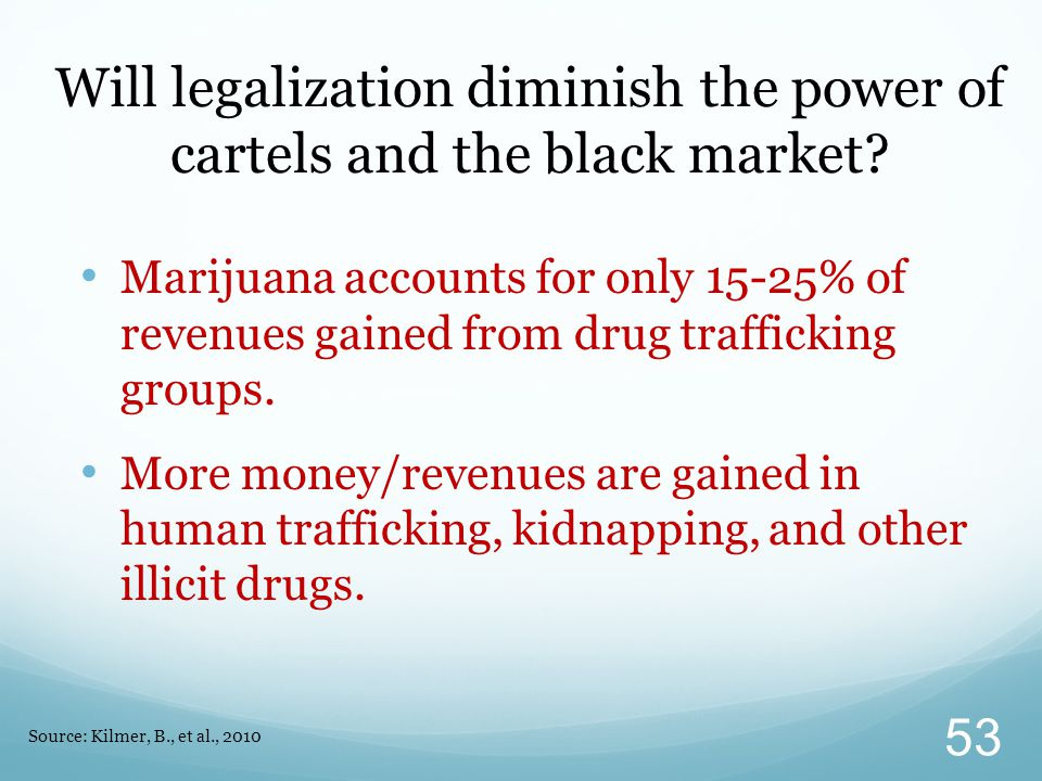 Will legalization diminish the power of cartels and the black market.