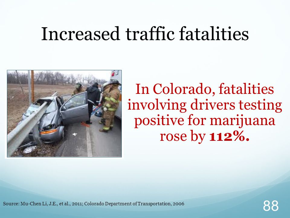 In Colorado, fatalities involving drivers testing positive for marijuana rose by 112%.