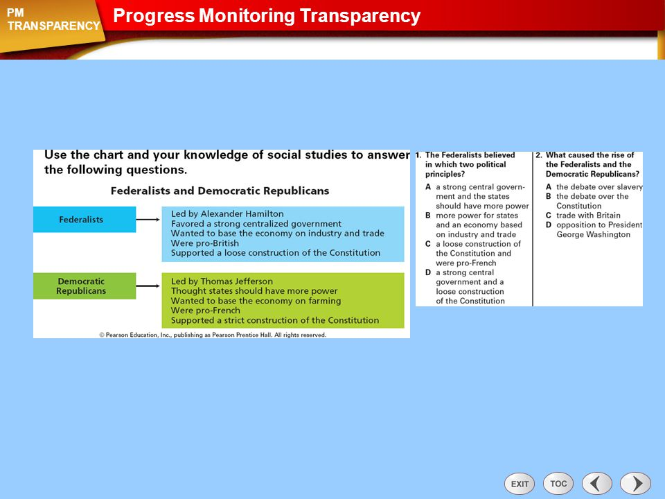 Progress Monitoring Transparency: Section 1 PM TRANSPARENCY Progress Monitoring Transparency
