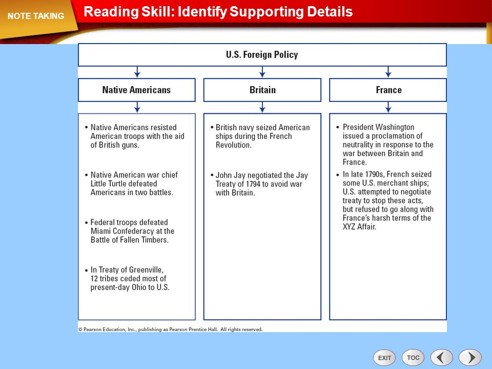 Reading Skill: Identify Supporting Details Note Taking: Reading Skill: Identify Supporting Details NOTE TAKING