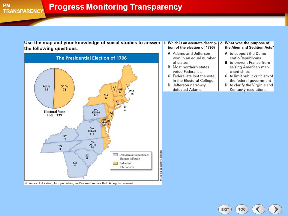 Progress Monitoring Transparency: Section 2 PM TRANSPARENCY Progress Monitoring Transparency