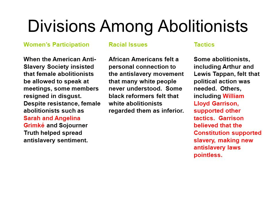 Divisions Among Abolitionists Women's Participation When the American Anti- Slavery Society insisted that female abolitionists be allowed to speak at