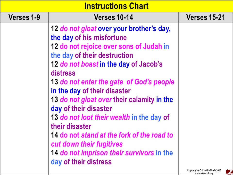 Copyright © Cecilia Perh 2012 www.etword.org Instructions Chart Verses 1-9Verses 10-14Verses 15-21 12 do not gloat over your brother's day, the day of his misfortune 12 do not rejoice over sons of Judah in the day of their destruction 12 do not boast in the day of Jacob's distress 13 do not enter the gate of God's people in the day of their disaster 13 do not gloat over their calamity in the day of their disaster 13 do not loot their wealth in the day of their disaster 14 do not stand at the fork of the road to cut down their fugitives 14 do not imprison their survivors in the day of their distress