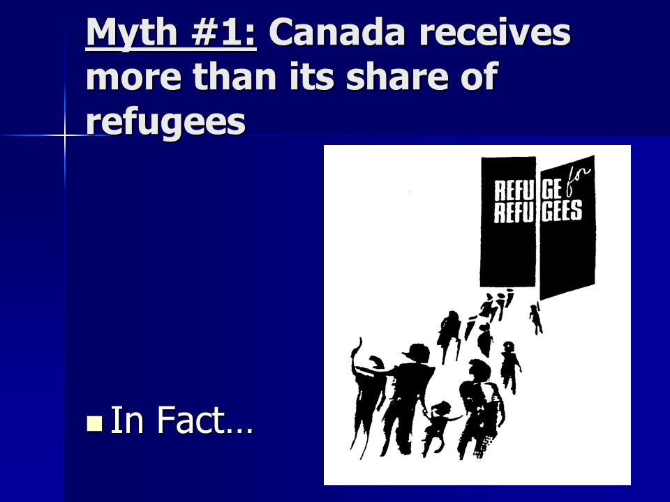 Myth #1: Canada receives more than its share of refugees In Fact… In Fact…