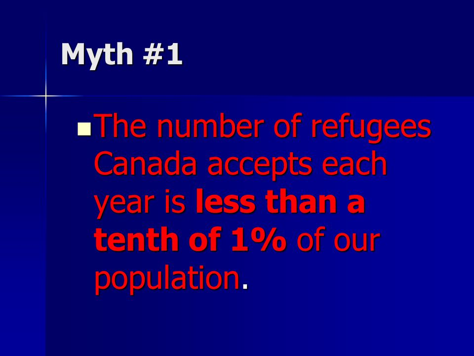 Myth #1 The number of refugees Canada accepts each year is less than a tenth of 1% of our population.