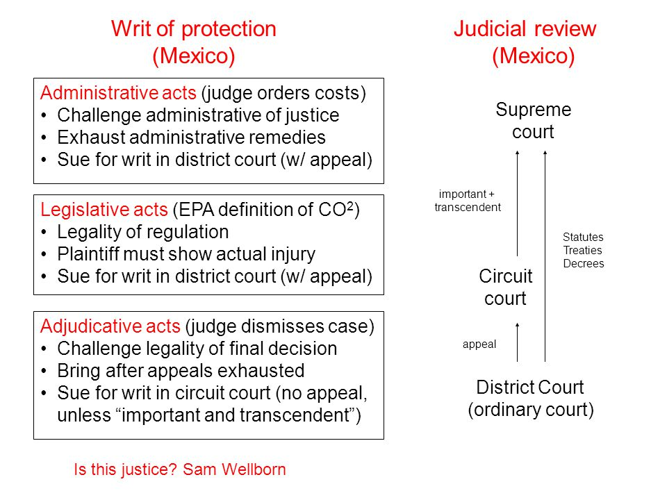 Administrative acts (judge orders costs) Challenge administrative of justice Exhaust administrative remedies Sue for writ in district court (w/ appeal) Judicial review (Mexico) Legislative acts (EPA definition of CO 2 ) Legality of regulation Plaintiff must show actual injury Sue for writ in district court (w/ appeal) Adjudicative acts (judge dismisses case) Challenge legality of final decision Bring after appeals exhausted Sue for writ in circuit court (no appeal, unless important and transcendent ) Circuit court Supreme court important + transcendent District Court (ordinary court) Statutes Treaties Decrees appeal Writ of protection (Mexico) Is this justice.
