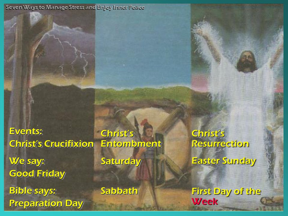 First Day of the Week First Day of the Week Sabbath Sabbath Bible says: Preparation Day Bible says: Preparation Day Easter Sunday Easter Sunday Saturday Saturday We say: Good Friday We say: Good Friday Christ's Resurrection Christ's Resurrection Christ's Entombment Christ's Entombment Events: Christ's Crucifixion Events: Christ's Crucifixion Seven Ways to Manage Stress and Enjoy Inner Peace
