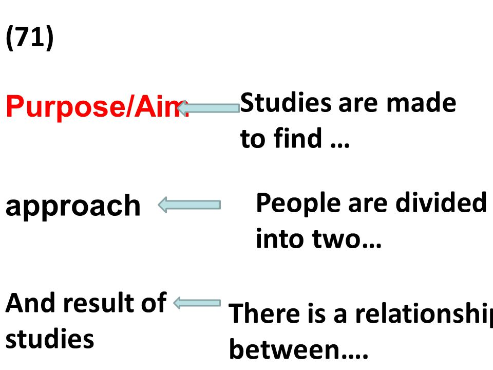 approach Purpose/Aim And result of studies Studies are made to find … People are divided into two… There is a relationship between…. (71)