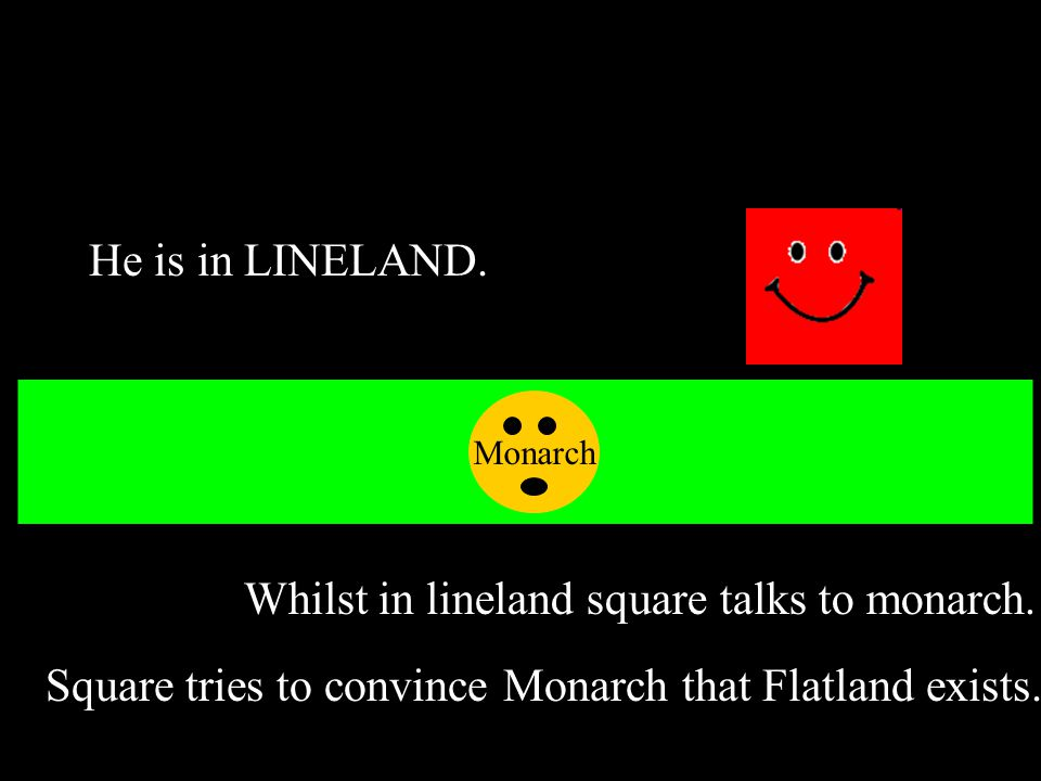 He is in LINELAND. Whilst in lineland square talks to monarch. Monarch Square tries to convince Monarch that Flatland exists.