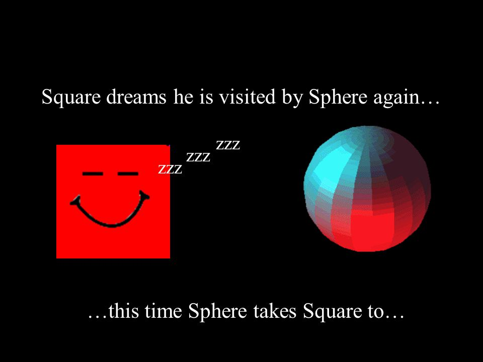 Square dreams he is visited by Sphere again… zzz …this time Sphere takes Square to…