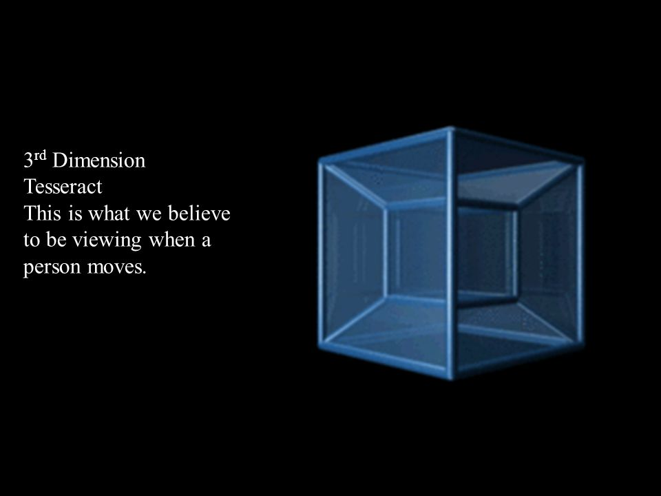 3 rd Dimension Tesseract This is what we believe to be viewing when a person moves.