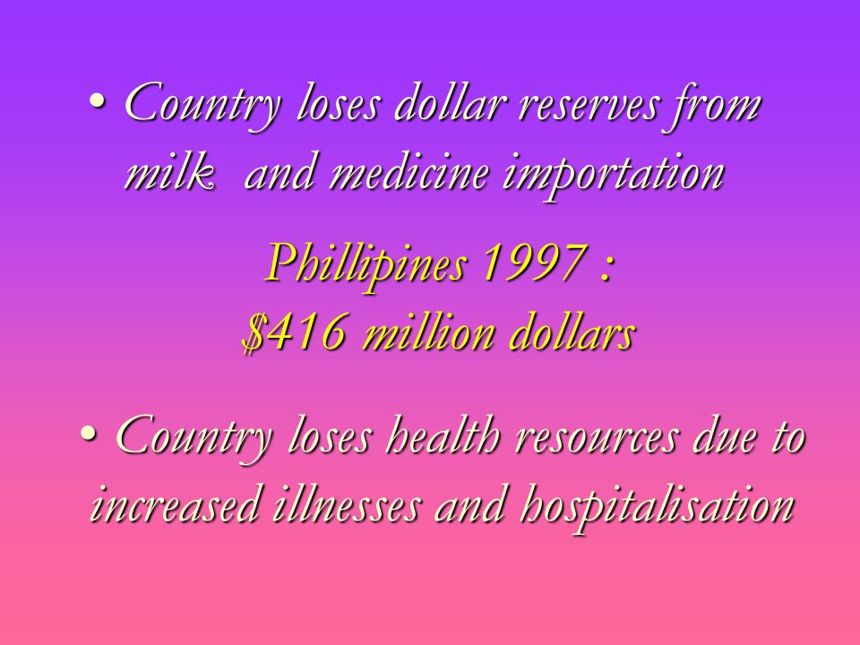 Country loses dollar reserves from milk and medicine importation Country loses dollar reserves from milk and medicine importation Country loses health resources due to increased illnesses and hospitalisation Country loses health resources due to increased illnesses and hospitalisation Phillipines 1997 : $416 million dollars
