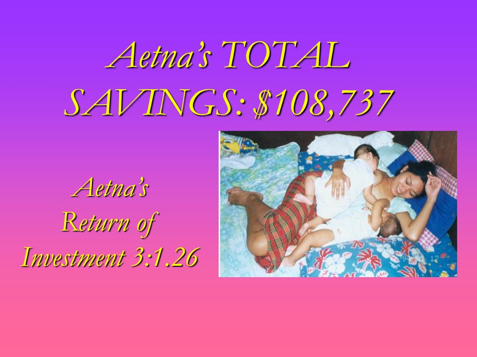 Aetna's Return of Investment 3:1.26 Aetna's TOTAL SAVINGS: $108,737