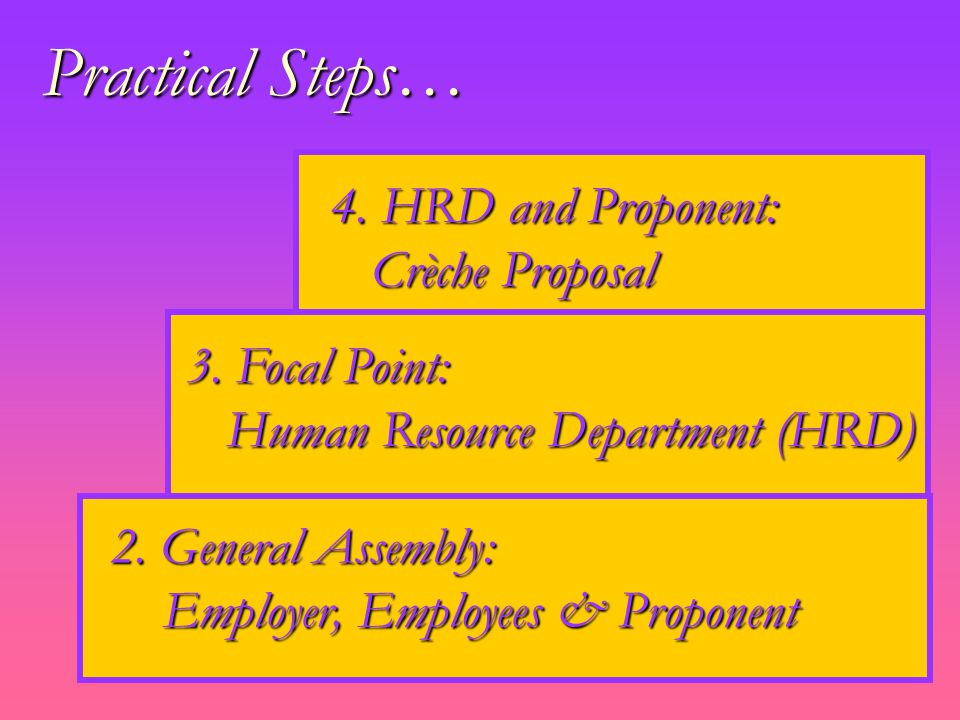 2. General Assembly: Employer, Employees & Proponent Employer, Employees & Proponent 3.