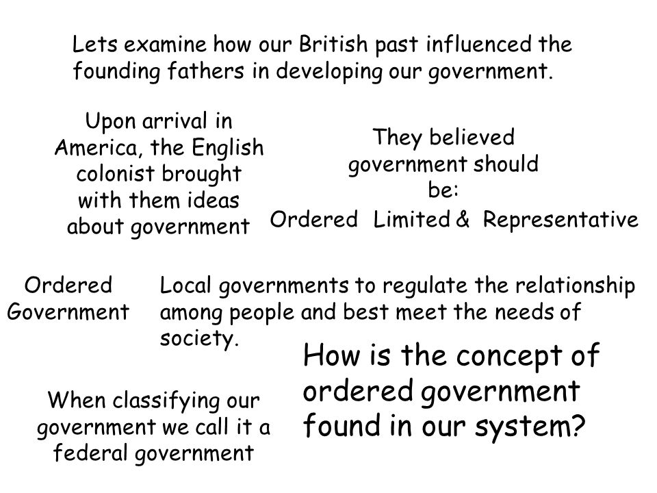 Lets examine how our British past influenced the founding fathers in developing our government.