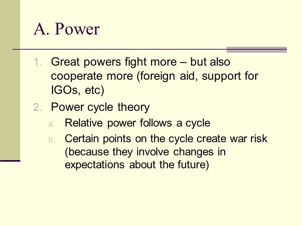A. Power 1.