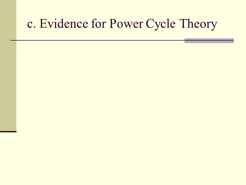 c. Evidence for Power Cycle Theory