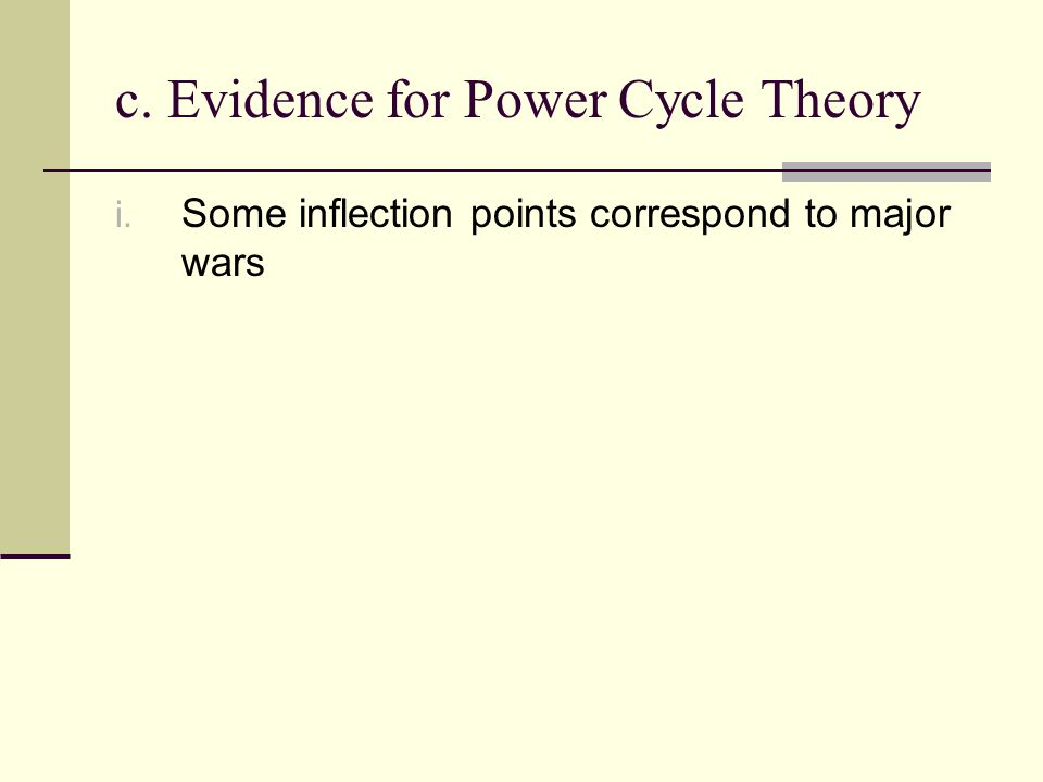 i. Some inflection points correspond to major wars