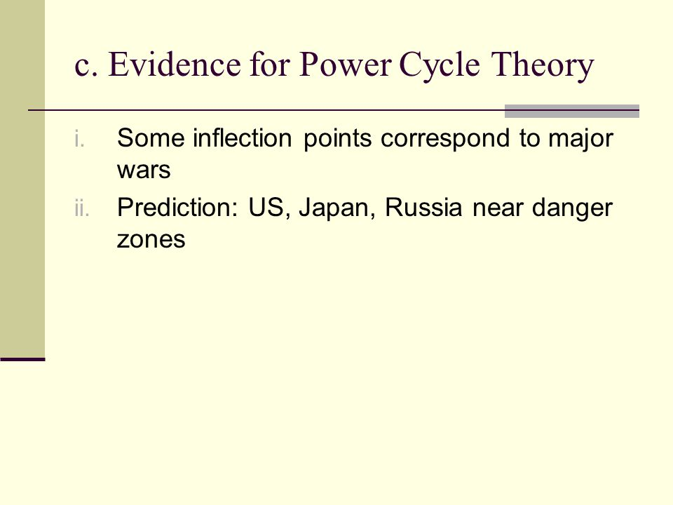 c. Evidence for Power Cycle Theory i. Some inflection points correspond to major wars ii.