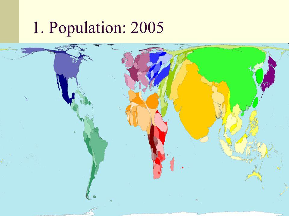 1. Population: 2005